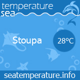 Sea temperature Stoupa